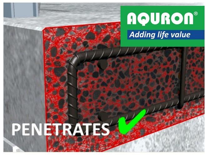 Aquron 7000 Concrete Corrosion Inhibitor Amp Concrete Protection